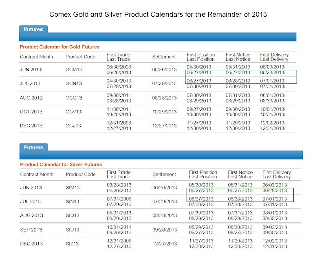 prix de l'or, de l'argent et des minières / suivi quotidien en clôture Metalscalendar