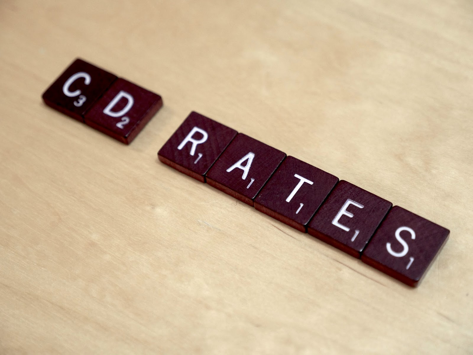 Certificate of deposit rates