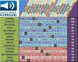 2ª Semifinal Eurovisión 2014