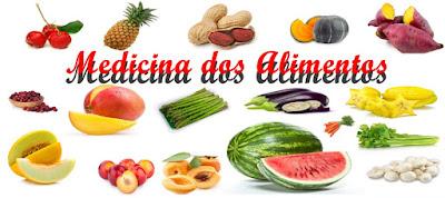 Blog Medicina dos Alimentos