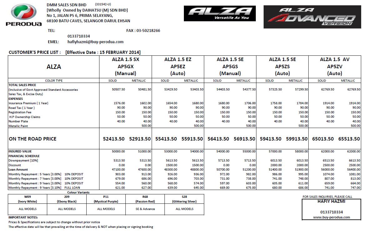 Pricelist Perodua Alza