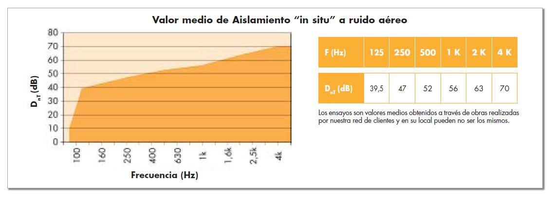 Precio m2 forjado excellent precio reforma piso m for Precio de reforma por m2