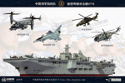Chinese 071 B Carrier Weapon Systems
