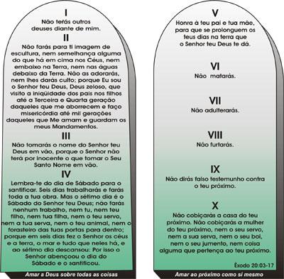 Image result for Lei dos 10 mandamentos