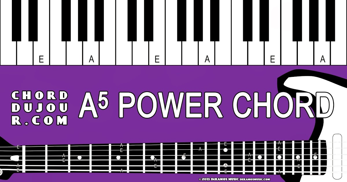 Chord du Jour: Dictionary: A5 Power Chord