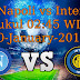 Napoli vs Inter Milan 20-January-2016