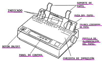 Impresora termica de cera caracteristicas