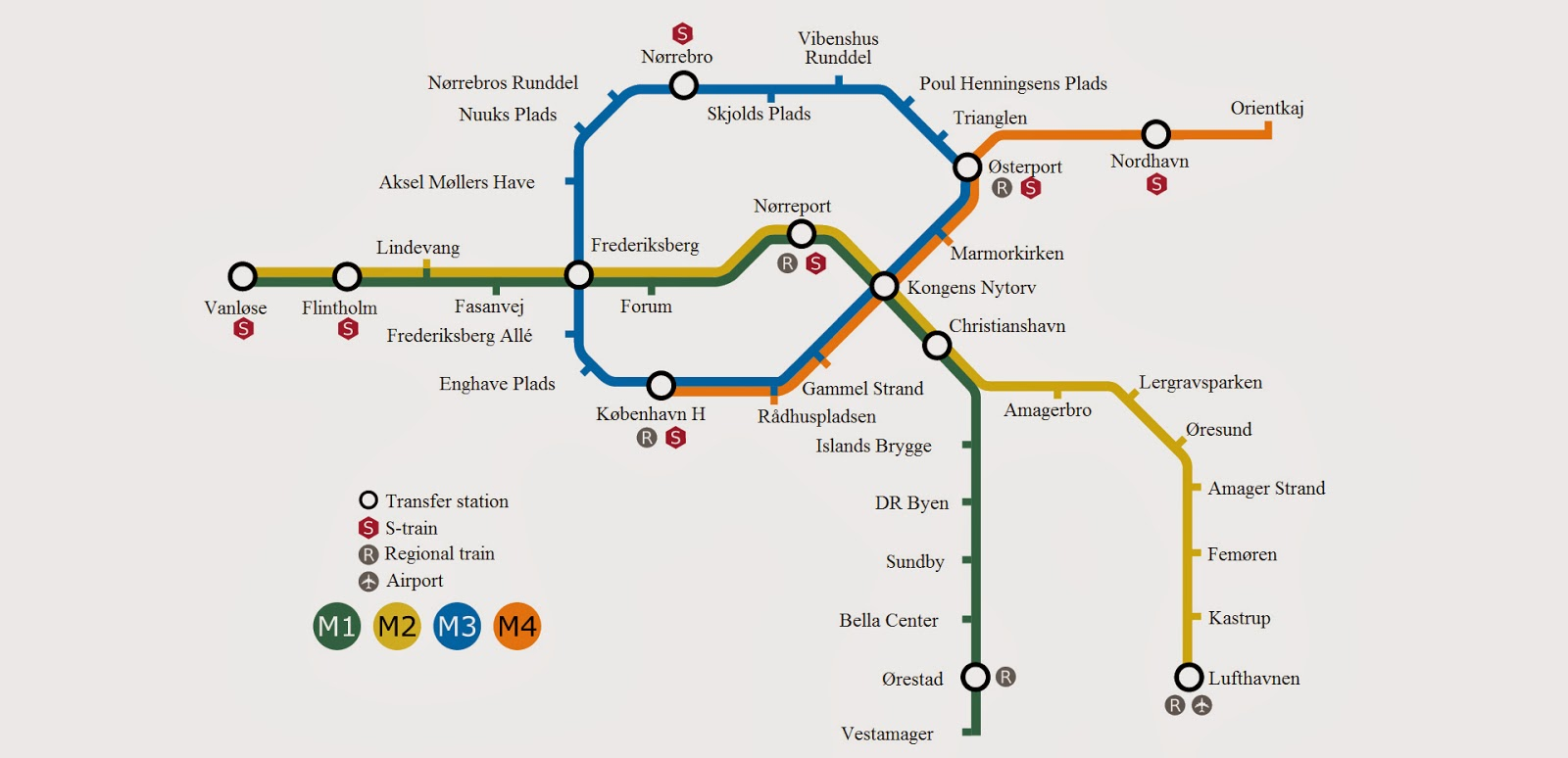 Plano de metro de Copenhague
