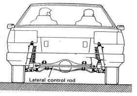 Lateral Control Rod