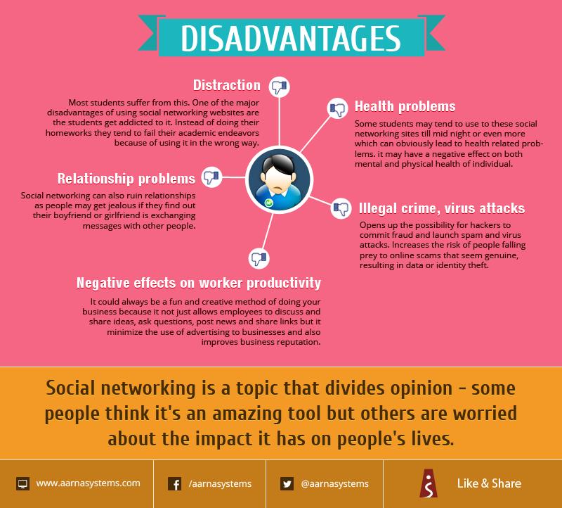 disadvantages of online relationships