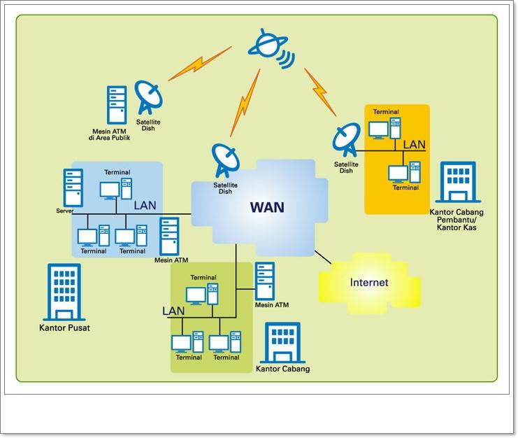 contoh skripsi komputerisasi akuntansi download