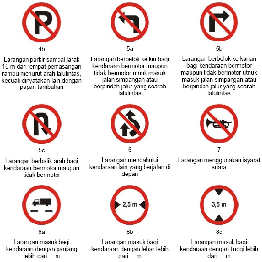 ... BACA TULIS: Arti dan Lambang Rambu Lalu Lintas Jalan di Indonesia