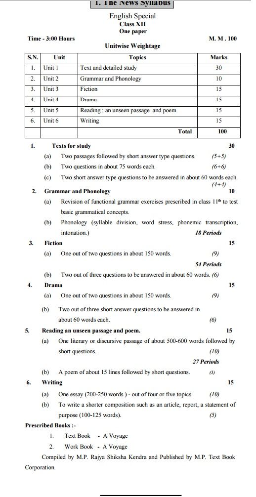 Mp board blueprint 12th english special mp board model paper download mp board blueprint 12th english special download blueprint mp board 12th english special malvernweather