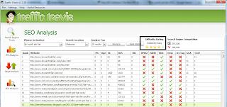 Free SEO software...nak tahu competitor kita kat first page...