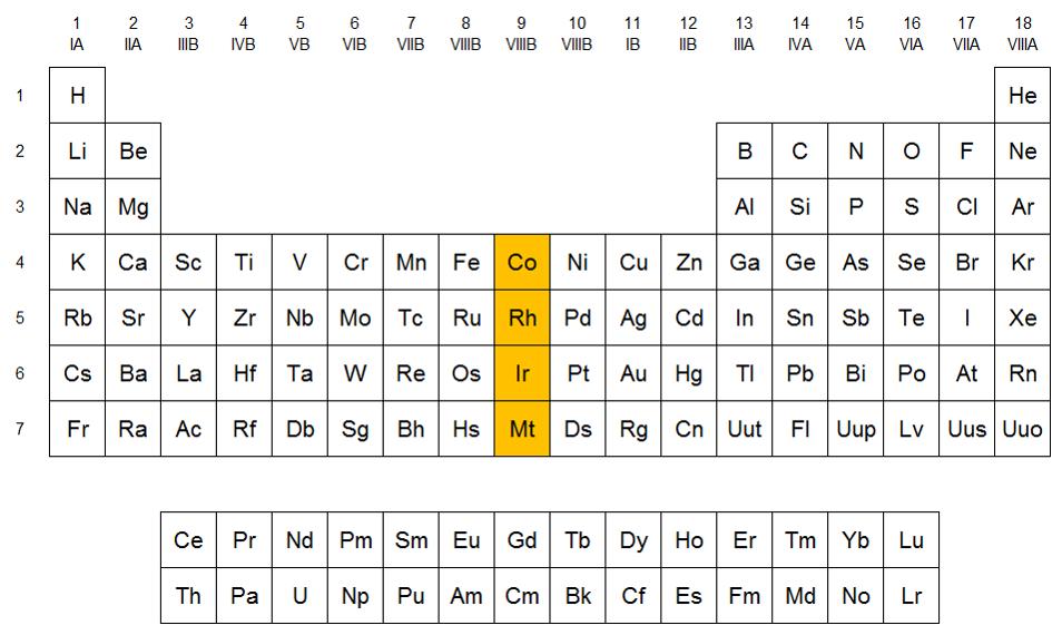 Qumicas familia del cobalto localizacin del grupo del cobalto en la tabla peridica urtaz Images
