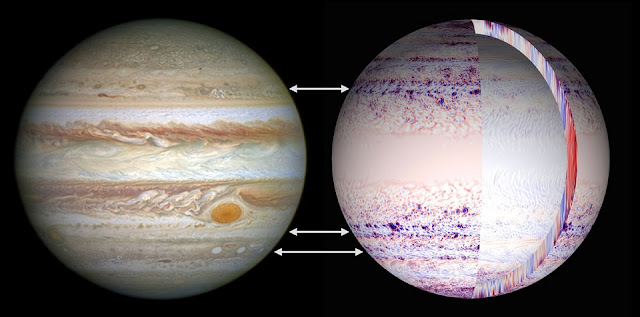 Left: NASA image of Jupiter taken from Hubble Space Telescope. Right: Results of a 3-D simulation of Jupiter's deep atmospheric flow. Credit: NASA/University of Alberta