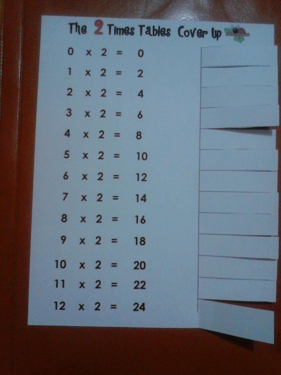 A teacher 39 s idea how to help your kids learn multiplication tables - How to learn your times tables ...
