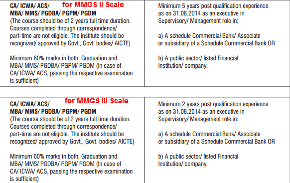 MMGS II & MMGS III scale