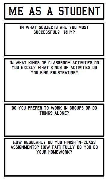 middle school essay graphic organizer
