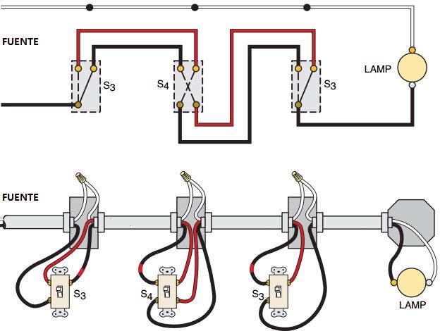 Conexión del interruptor de cuatro vías