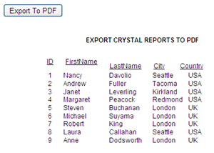 Export crystal reports to pdf word excel in asp.net