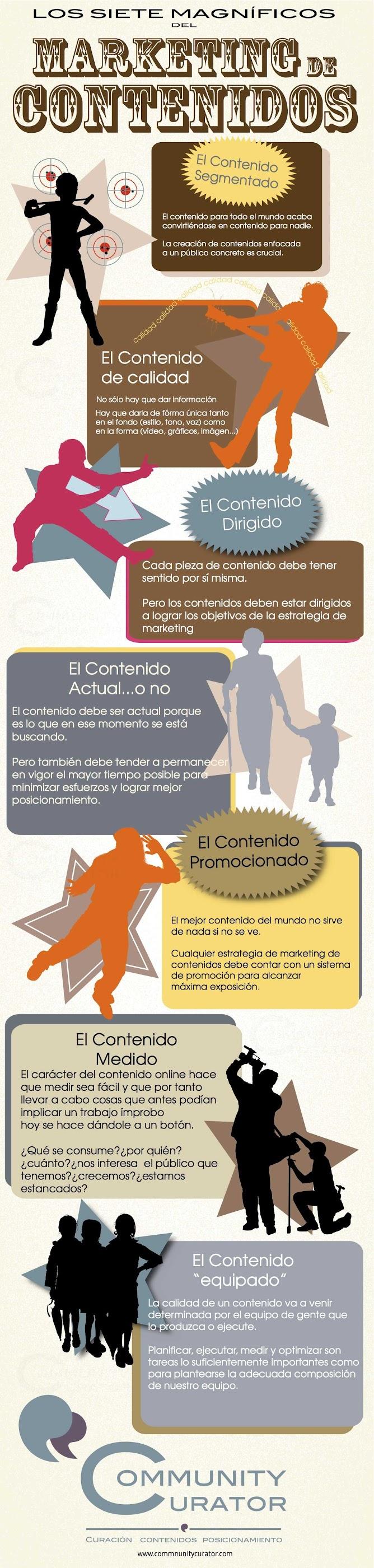 infografia consejos marketing contenidos