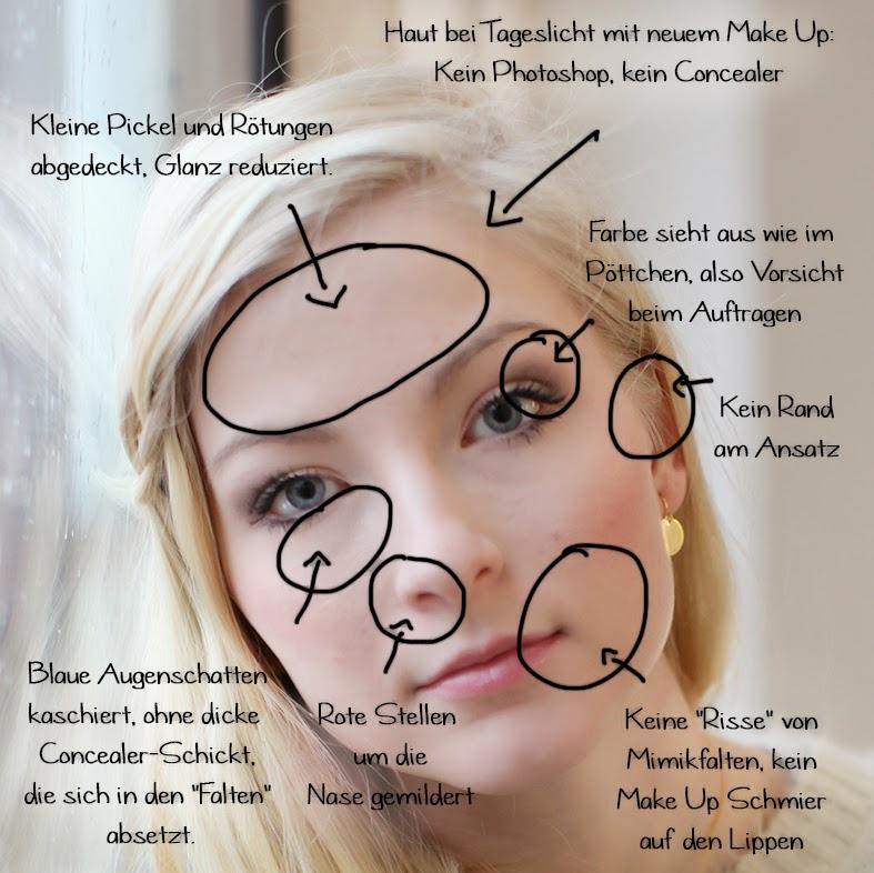 Gesicht schöne Haut Augen Lidschatten auftragen