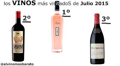 Blog de vinos más vistados de Julio 2015