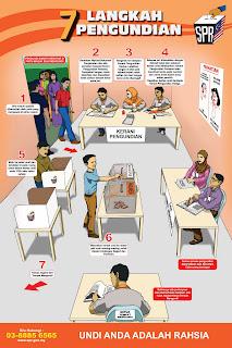 Cara Mengundi PRU 13 Pilihanraya Umum SPR 2013