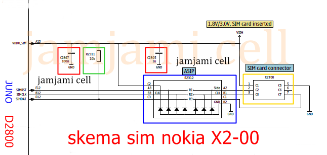 skema nokia X2-00 bagian sim, jamjami cell