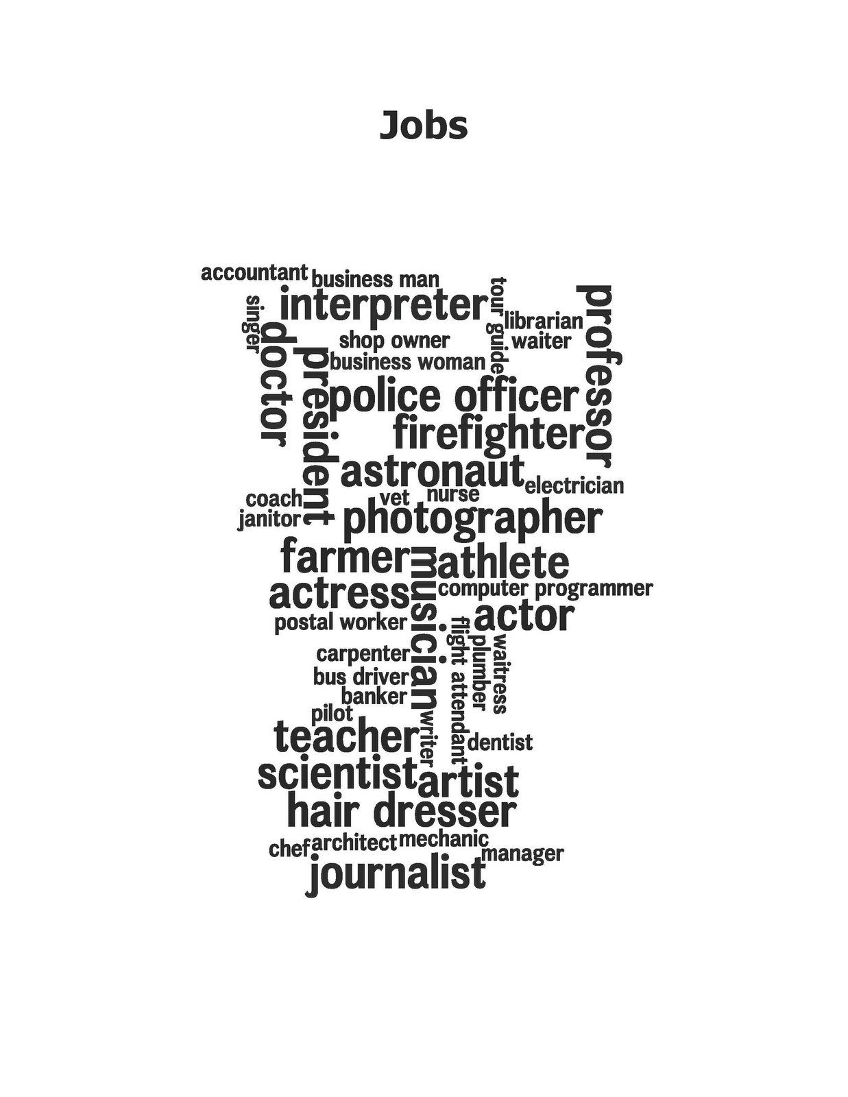 content based instruction vocational and life choices listening jobs wordle activity ideas