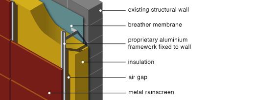 Industrial Ventilation Book : Beerutracker