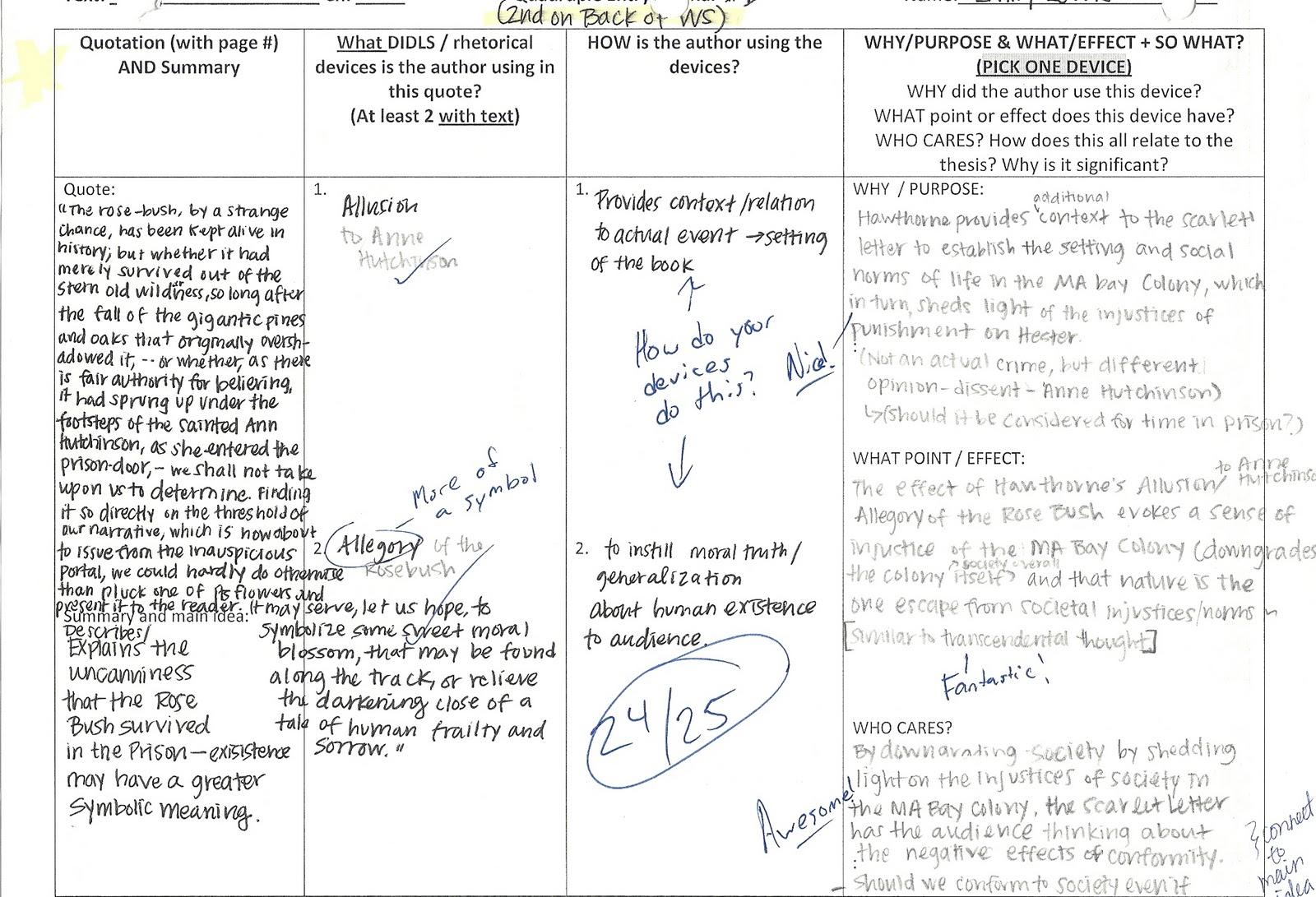 Ap language frederick douglass essay