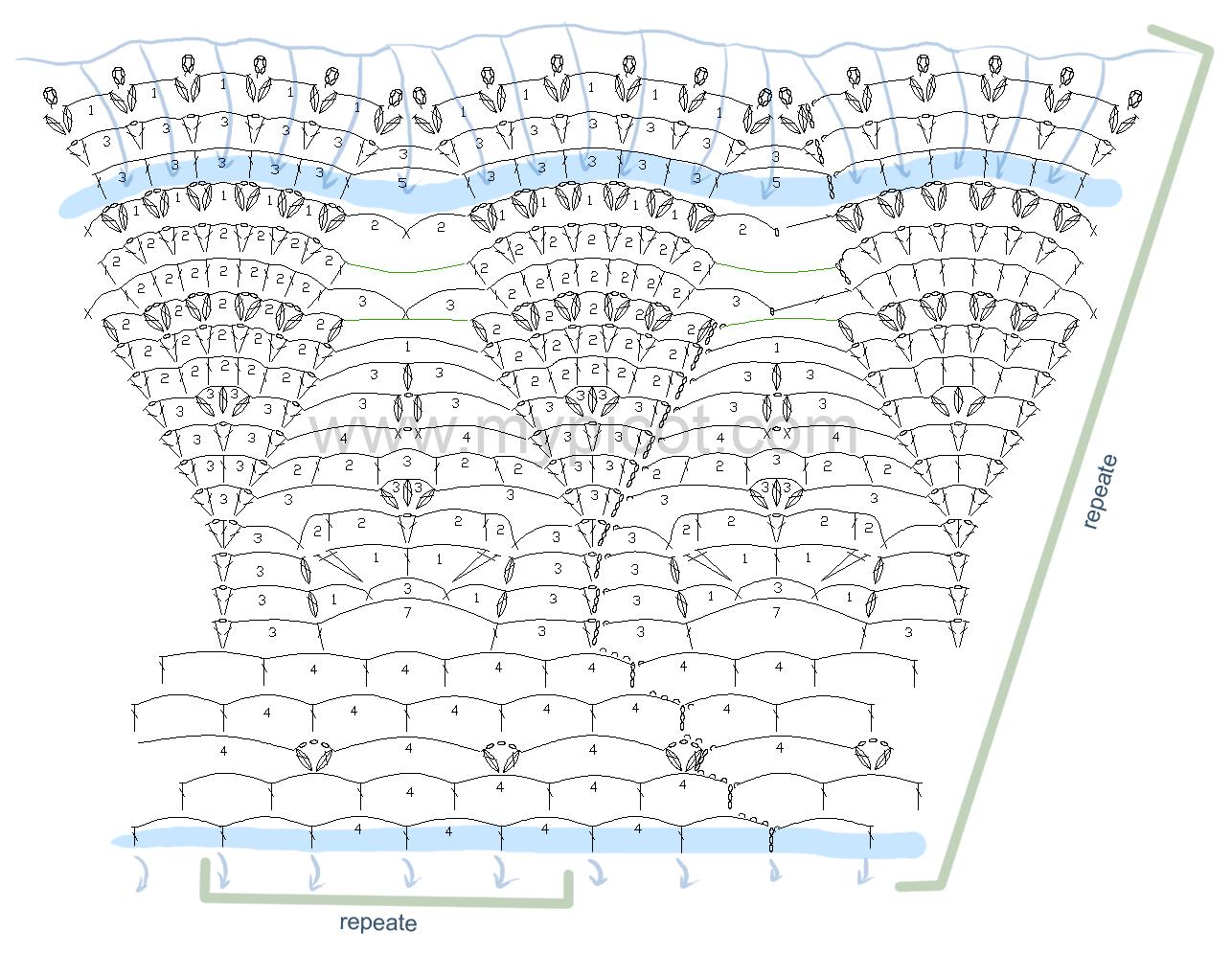 Patrones de vestidos de bebe tejidos a crochet – Catálogo de fotos ...
