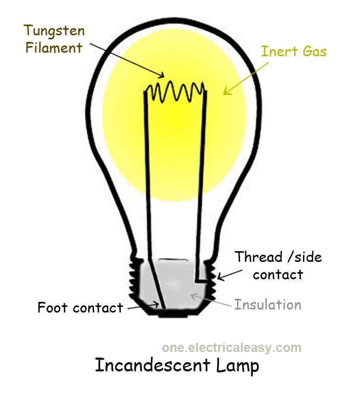 How Does A Light Bulb Work 118