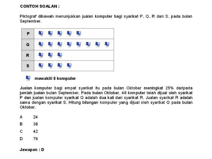 Contoh Soalan Exam Online Penolong Pegawai Penerangan S 27