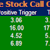 Most active future and option calls for 24 June 2015