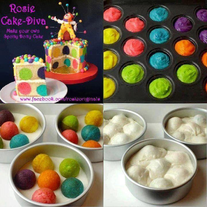 Cake Decorating Coloured Balls : Scrapbooking, Crafts, Good Food and Other Interests ...