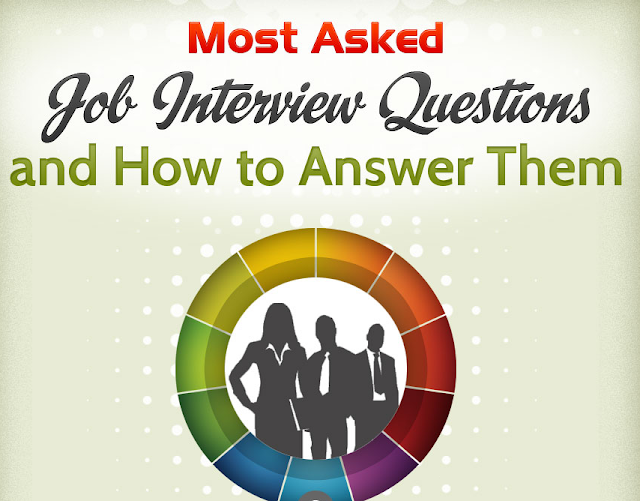 How To Answer Commonly Asked Question At Job Interview : infographic 2 : 34 most asked job interview questions and how to answer them, you wish you'd know these questions before your job interview