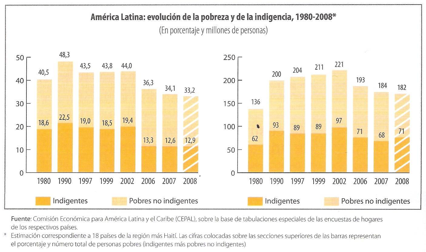 america latina caracteristicas generales de la - photo#50