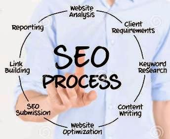 Tips SEO Untuk Menaikkan Peringkat Blog Anda