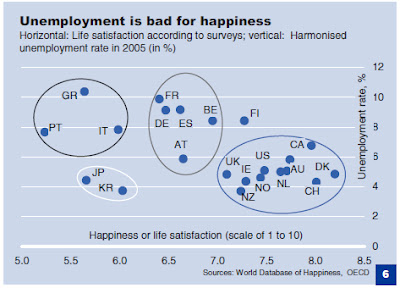 determinants of economic happiness economics essay The economics of happiness or happiness economics is the quantitative and  theoretical study  in their unhappy cities paper, edward glaeser, joshua  gottlieb and oren ziv examined the self-reported subjective  happiness may  act as a determinant of economic outcomes: it increases productivity, predicts  one's future.