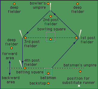 Rules Of Rounders Rounders Games