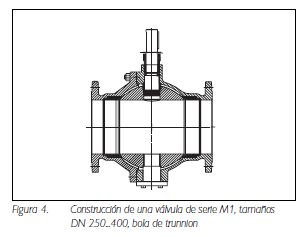 Figura 4. Construcción de una válvula de serie M1, tamaños DN 250...400, bola de trunnion