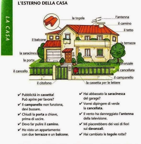 Aula d 39 italiano lucia patarca la casa for Tipi di schierandosi per le case