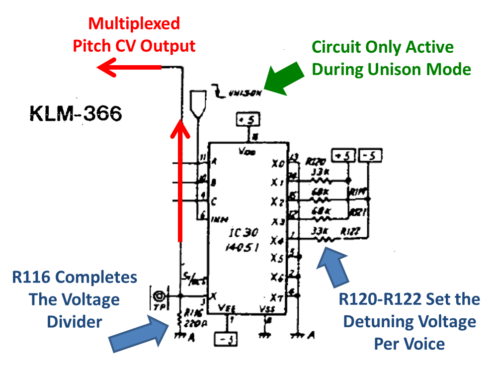 Unison+Detune+Circuit bm shifter wiring diagram bm neutral safety switch wiring b&m neutral safety switch wiring diagram at soozxer.org