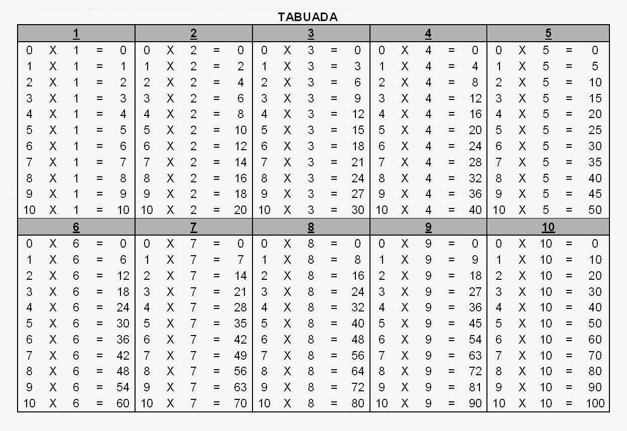 Tabuada para Imprimir - Tabuada Multiplicação
