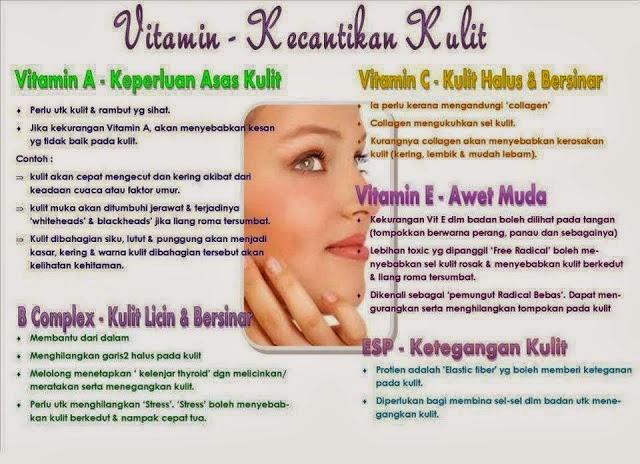 Cadangan Vitamin Shaklee Untuk Masalah Kulit