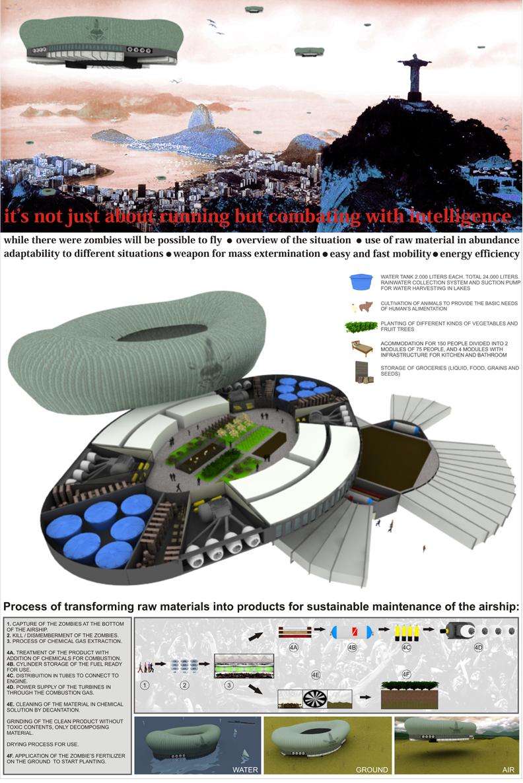Al Fin Potpourri: 10.2011 Zombie Proof House Design Pr Html on