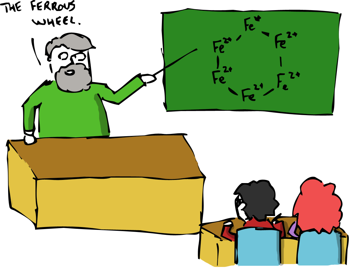 Sketchy science the worlds most useful table period the periodic table is one of those scientific concepts that is so useful and understandable that most people can pick it out of a line up by name and give gamestrikefo Images